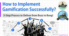 5-Step Method- Deliver a Successful Gamification Training in Your Organization  #gamification #E-learning In India #E-learning companies in India #Corporate Training, Business Development, Custom E-learning, L&D, Learning and Development, Organization Development, Employee Development #Learning & Development #Capability #learning design studio #Learn Tech