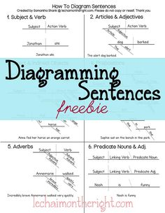 Learn how to diagram sentences with this easy breakdown! These FREE Diagramming Printables include a cheat sheet that covers 13 common portions of diagramm