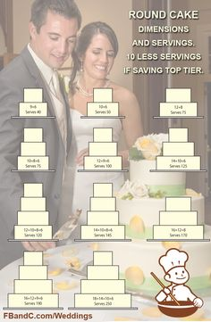 "This tIered cake chart is for number of pieces and pricing purposes only. Buttercream cakes in this category are offered in one size (untiered). If you would like a tiered cake, please visit our ""Special Occasion + Wedding Cakes"" category. Cake Serving Guide, Cake Serving Chart, Cake Portions, Cake Servings, Cake Sizes And Servings, Wedding Cakes With Cupcakes, Cupcake Cakes, Easy Wedding Cakes, Wedding Cake Guide"