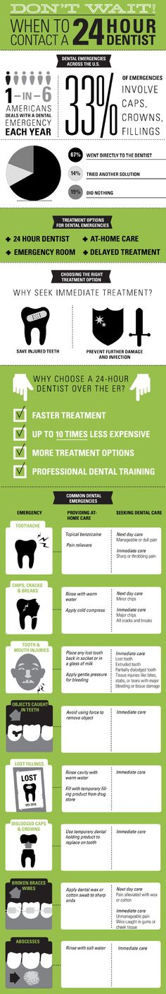 dont whait when yo contact a 24 hour dentist