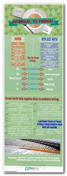 Admissions Essay Proofreading After After Proofreading