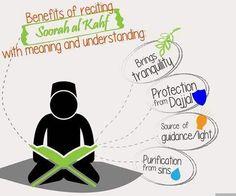 Surah al-Kahf benefits of recitation