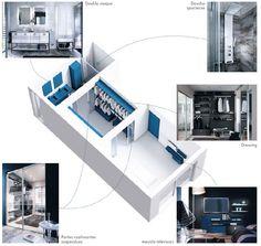 Idee Deco Petite Salle De Bain #10 - Parentale Sur Pinterest | Plans, Chambres Parentales Et Salle De Bain