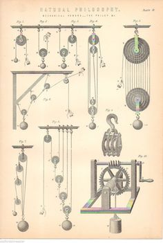 1880 Antique Victorian Print Natural Philosophy Mechanical Powers the Pulley etc Modern Philosophy, Natural Philosophy, Mechanical Gears, Mechanical Power, Mechanical Advantage, Mechanical Engineering Design, Block And Tackle, Illustration Photo, Simple Machines