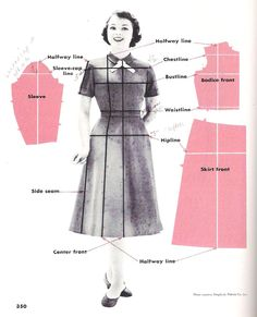 Where to measure for sewing women's clothing