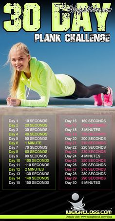 Plank Challenge Before And After 1000+ ideas about 30 day plank on pinterest 30 day plank ...