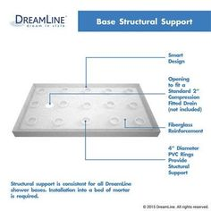 "DreamLine Infinity-Z Frameless 60"" x 34"" x 74.75"" Rectangle Sliding Door Shower Enclosure Drain Location: Left, Finish: Brushed Nickel, Glass Type:..."