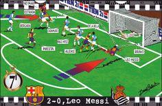 FC Barcelona - Real Sociedad, 2-0, Leo Messi
