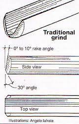 Bowl gouge- traditional grind: