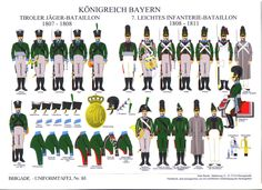 Bavaria; Tyrol Jaeger Regiment 1807-08 & 7th Light Infantry 1808-11