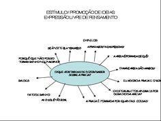ideias para trabalhar o tema PORTUGAL no jardim de infância - Pesquisa Google