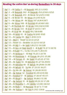 Reading schedule Qur'an - complete reading the Qur'an in 30 days...