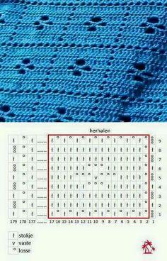 Diy Crafts - sannyzitophawaii - haakschema call the midwife blanket: Poncho Crochet, Crochet Afgans, Crochet Cross, Crochet Home, Filet Crochet, Baby Blanket Crochet, Diy Crochet, Crochet Baby, Crochet Diagram