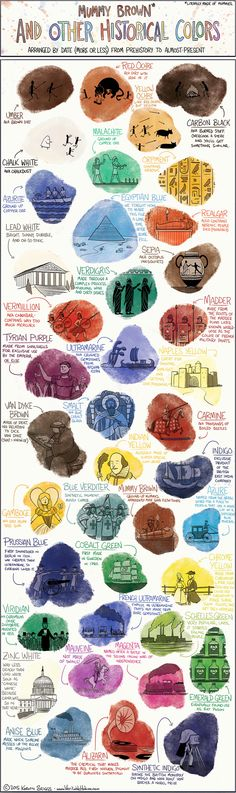 The Bizarre History of Colors Infographic #medieval