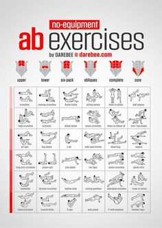The best Ab exercises. Make up your own ab workout routine and tone your entire stomach. Includes exercises for upper and lower abs, obliques, six pack and core. With this chart you can create an effective ab workout plan to achieve your fitness goals! Home Ab Workout Men, 6 Pack Abs Workout, Abs Workout Routines, At Home Workouts, Lower Abs Workout Men, Abs Exercise Men, Ab Workouts For Men, Lower Abdominal Workout, Abdominal Exercises For Men