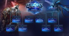 cool Heroes of the Storm 2016 Spring Championship kicks off in April