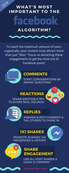 Learn how your small business can master the new Facebook algorithm. Here is what you need to know and how to overcome these changes for marketing success. Plus an infographic!