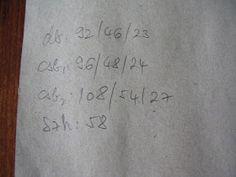 adriennkuckója: Szoknya szabásminta készítés Math Equations