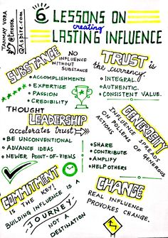 "I am fascinated by the idea of sketch notes after having read this post from Abhijit Bhaduri. Here is my second sketch note with ideas from my 2013 post titled ""6 Lessons On Creating Lasting Influence""."