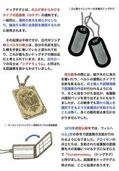 Kim Jung, Dog Tag Necklace, Jewelry, Jewlery, Jewerly, Schmuck, Jewels, Jewelery, Fine Jewelry
