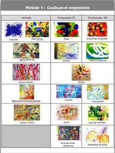Visual art is not necessarily my strong point, I wished, for . Art Montessori, Grade 1 Art, Hirsch Tattoo, Art Mat, Petite Section, Ecole Art, Kindergarten Art, Arts Ed, Tattoo Designs
