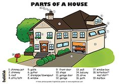 Parts of a House - You can print these high-quality A3-size vocabulary posters and display them on your classroom wall free of charge.