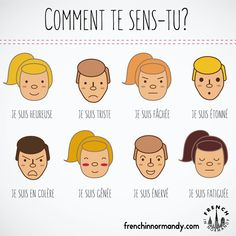 How do you feel? in French - Comment te sens-tu? Basic French Words, French Phrases, How To Speak French, French Verbs, French Adjectives, French Expressions, French Flashcards, French Worksheets, French Language Lessons