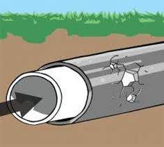 Many trenchless sewer repair service service providers will provide a lifetime guarantee for the HDPE pipe. So you do not have to stress over this water pipes breaking down when you least expect it. The warranty will certainly make sure that it is changed if this were to ever occur.