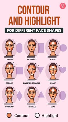 Diy Beauty Routine, Makeup Routine, Beauty Hacks, Beauty Tips, Eye Makeup Tips, Makeup Dupes, Face Makeup, Face Contouring, Contouring And Highlighting
