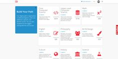 Education Degree: CourseBuffet serves up a free DIY degree in Comput...