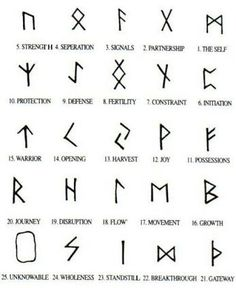 TATTOOS OF SYMBOLS - Recherche Google