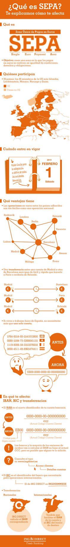 Novedades bancarias que mejoran los pagos en la zona euro #sepa