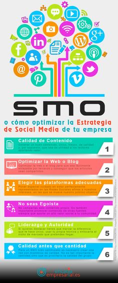 Hola: Una infografía sobre cómo optimizar la estrategia de Redes Sociales de tu empresa. Vía Un saludo