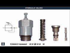 Different types of hydraulic Valves and function explanation with animation - YouTube Mechanical Power, Different Types, Control Valves, Technology, Tools, Symbols, Animation, Future, School