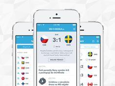 Hockeyapp - world hockey championship by Martin Tellinger