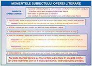 PLANSE LIMBA ROMANA | ROTAREXIM S.A. | Magazin virtual | Categorie produse Kids Education, Roman, Periodic Table, Sad, School, Early Education, Periodic Table Chart, Periotic Table