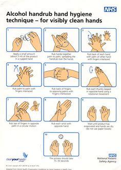 Nursing Procedures, Hand Washing Technique, Hand Washing Poster, University Of Kent, Nursing Notes, Icu Nursing, Muscle Memory, Infection Control, Hand Hygiene