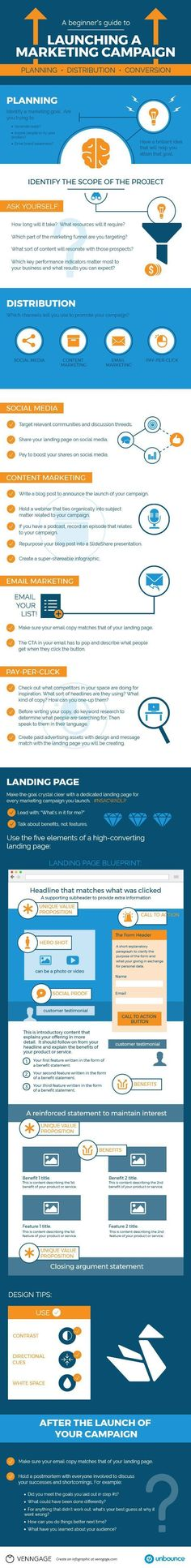A Beginners Guide to Launching a Successful Marketing Campaign [Infographic] | Social Media Today #InfographicsSocialMedia
