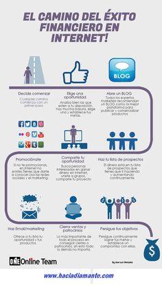El camino al éxito online!!