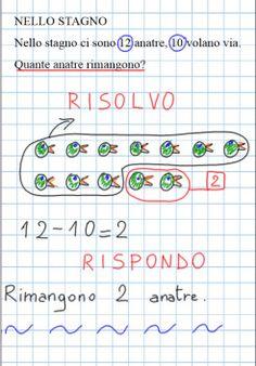 Simple Math, Math Problems, School, Maths, Camilla, Einstein, Alphabet, Kids Math, Activities