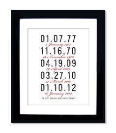 Custom Date Art Print. Personalized Anniversary Present or Wedding Present. Special Date Custom Family Art. Unframed Print 8x10 inch.. $24.00, via Etsy.