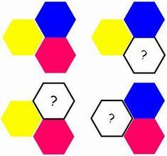 """Complémentaire : qui vient compléter un ensemble pour le rendre complet.  Notre oeil et surtout notre cerveau, pour être satisfaits ont besoin de voir les trois couleurs primaires.  Si une des trois couleurs vient à manquer, notre cerveau va """"imaginer"""" ou """"restituer"""" la couleur manquante."""