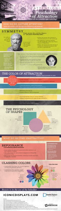 Psychology of attraction - infographic