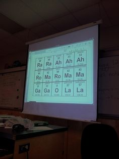 This chemistry professor: | 33 Teachers Who Got The Last Laugh (Want your Bad Romance)