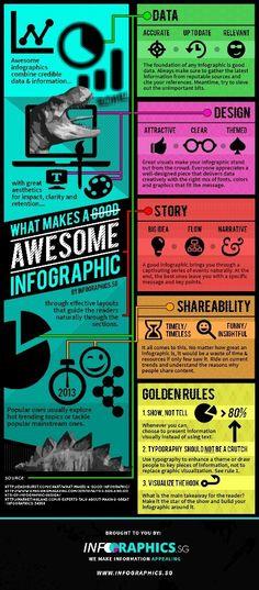 (2) Infographics - Quora