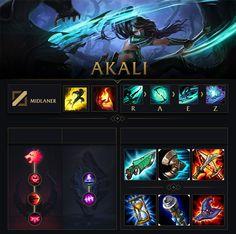 Akali - Build e Runas