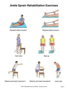 Ankle sprain exercises.   #chicago #physicaltherapy   www.enjoythechange.com