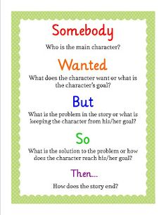 Somebody Wanted but so Organizer | Simply SWEET TEAching: Summarizing with Somebody-Wanted-But-So