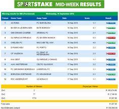 #SportStake Mid-Week Results - 16 September 2015  https://www.playcasino.co.za/sportstake-mid-week-results-16-september-2015.html