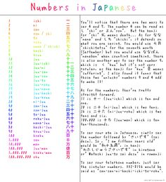 Learn Japanese: Numbers by ~misshoneyvanity on deviantART  I knew all but after 100. ;w; 6 years of learning a language by yourself is not fun, people.